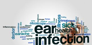 How to treat an ear infection - Home Guide Expert