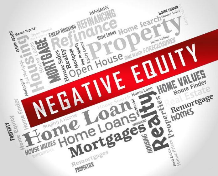 Image of the words Negative Equity